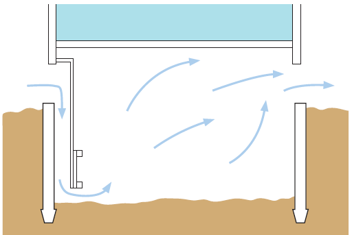 نحوه جریان هوا در انبار زیرزمینی