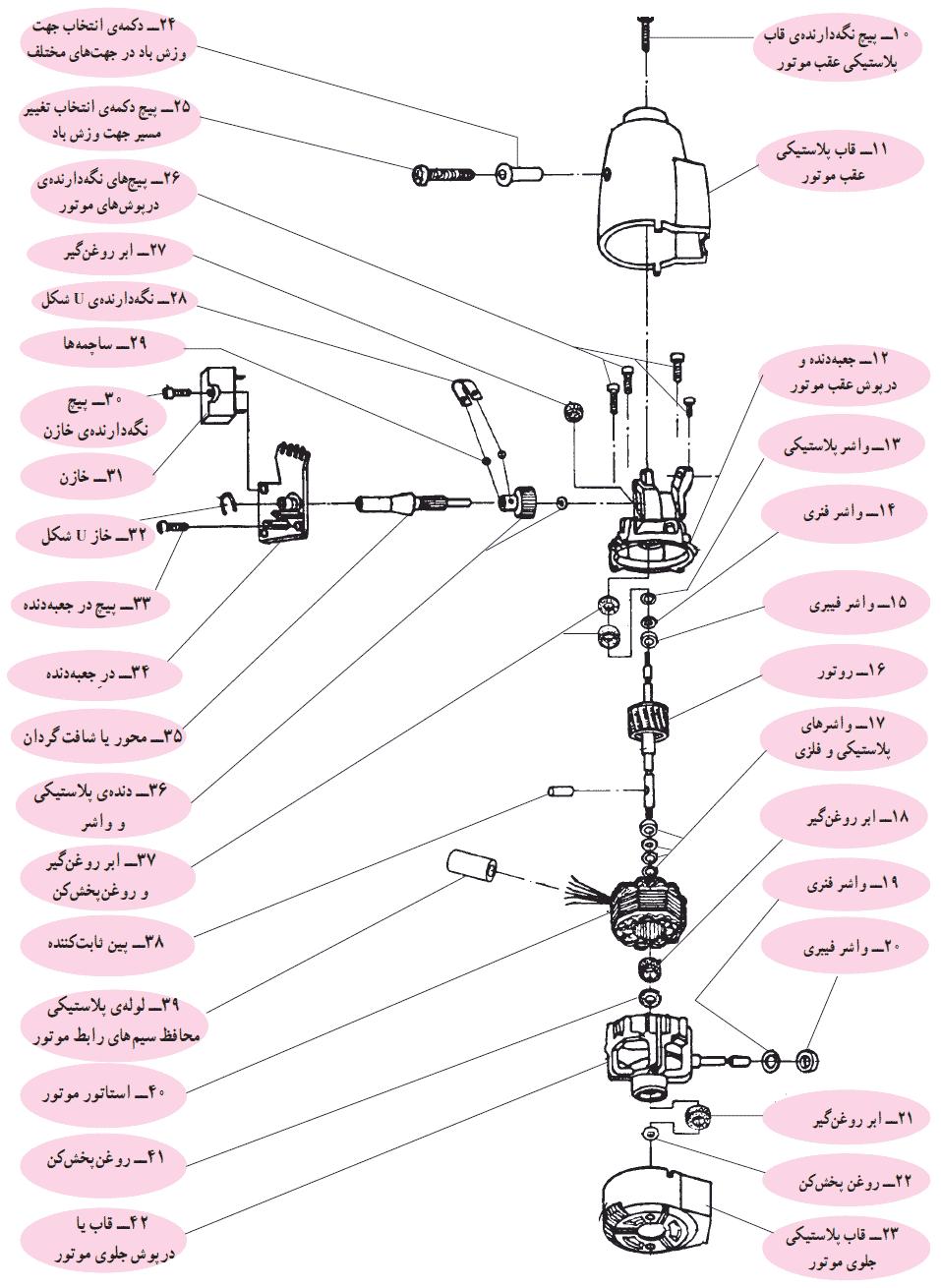 نقشه انفجاری پنکه رومیزی