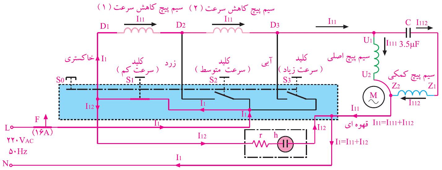 مدار الکتریکی پنکه رومیزی