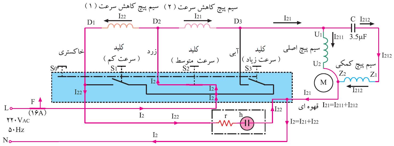 مدار الکتریکی سرعت متوسط پنکه