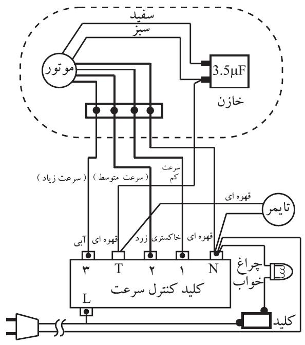 نقشه مونتاژ مدار الکتریکی پنکه