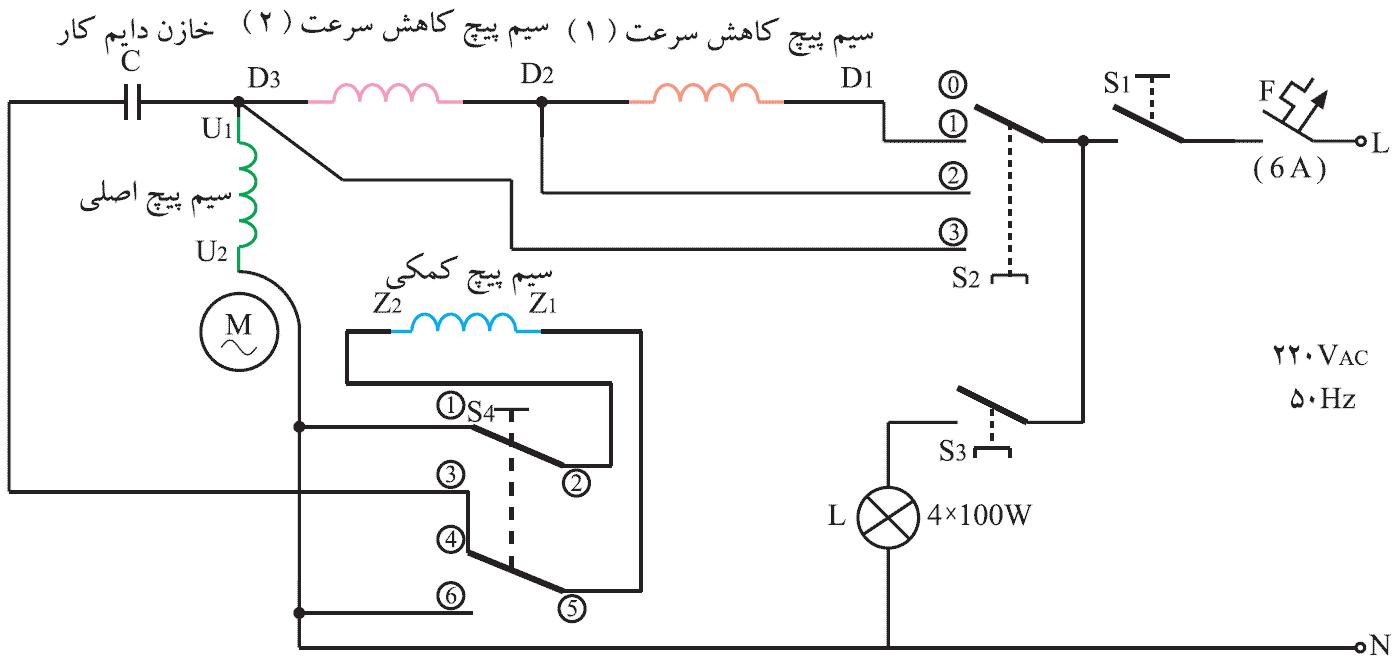 مدار الکتریکی پنکه سقفی