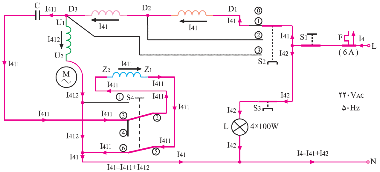 نقشه تفکیکی مدار الکتریکی پنکه در سرعت کم