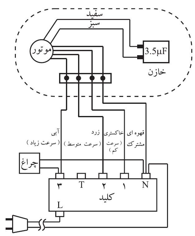 نقشه ی مونتاژ پنکه رومیزی
