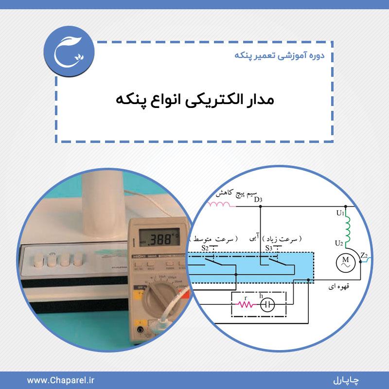 مدار الکتریکی پنکه
